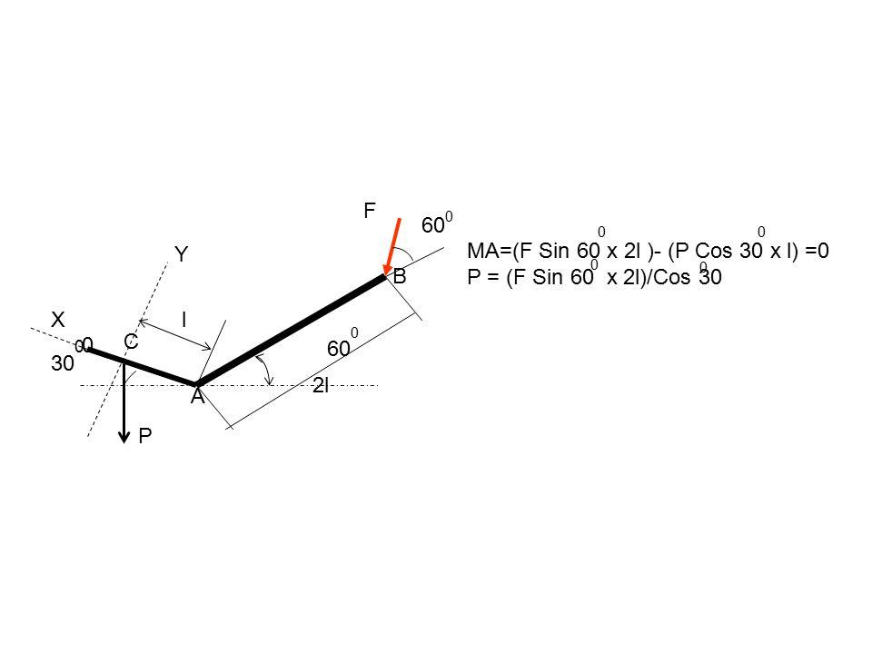 30 60 0 0 0 A B C Y X P F 2l l MA=(F Sin 60 x 2l )- (P Cos 30 x l) =0 P = (F Sin 60 x 2l)/Cos 30 00 60 0 0 0
