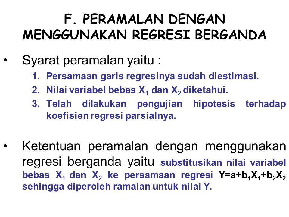 F. PERAMALAN DENGAN MENGGUNAKAN REGRESI BERGANDA Syarat peramalan yaitu : 1.Persamaan garis regresinya sudah diestimasi. 2.Nilai variabel bebas X 1 da