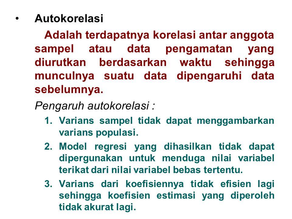Autokorelasi Adalah terdapatnya korelasi antar anggota sampel atau data pengamatan yang diurutkan berdasarkan waktu sehingga munculnya suatu data dipe