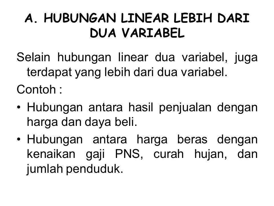 A. HUBUNGAN LINEAR LEBIH DARI DUA VARIABEL Selain hubungan linear dua variabel, juga terdapat yang lebih dari dua variabel. Contoh : Hubungan antara h