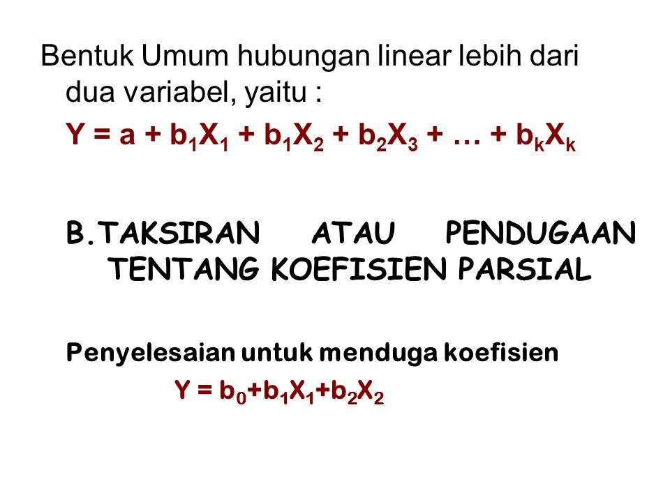 Bentuk Umum hubungan linear lebih dari dua variabel, yaitu : Y = a + b 1 X 1 + b 1 X 2 + b 2 X 3 + … + b k X k B.TAKSIRAN ATAU PENDUGAAN TENTANG KOEFI
