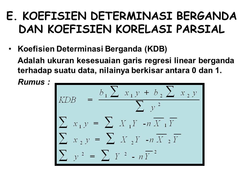 E. KOEFISIEN DETERMINASI BERGANDA DAN KOEFISIEN KORELASI PARSIAL Koefisien Determinasi Berganda (KDB) Adalah ukuran kesesuaian garis regresi linear be