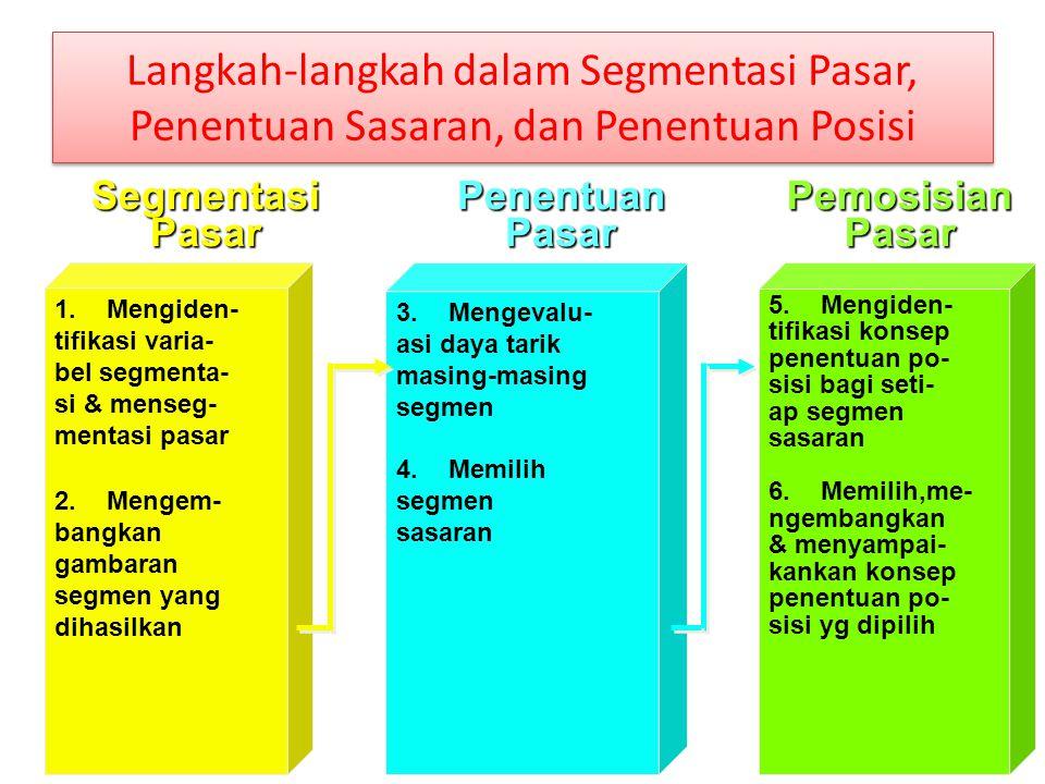 Petugas Lini Depan Manajemen Menengah Manajemen Puncak Pelanggan Bagan Organisasi Berorientasi Pelanggan