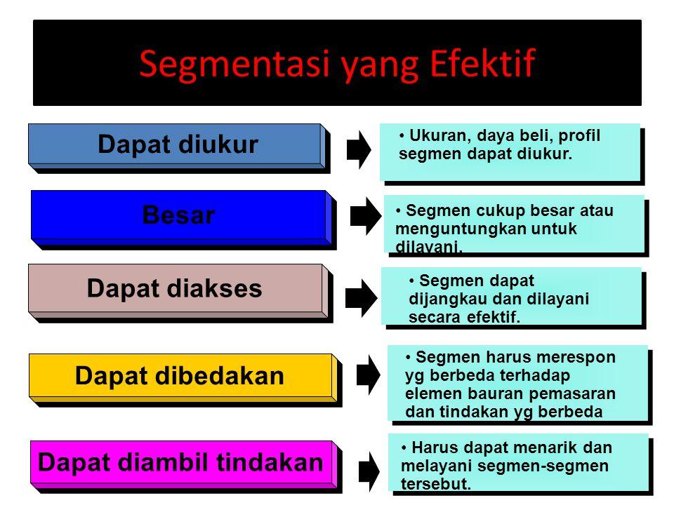 Demografis ( industri, ukuran, lokasi ) Variabel Operasi (teknologi,permintaan) Pendekatan Pembelian (fungsipembelian) Faktor Situasi ( tingkat kepentingan ) Karakteristik Pribadi ( loyalitas ) Demografis ( industri, ukuran, lokasi ) Variabel Operasi (teknologi,permintaan) Pendekatan Pembelian (fungsipembelian) Faktor Situasi ( tingkat kepentingan ) Karakteristik Pribadi ( loyalitas ) Dasar Segmentasi Pasar Bisnis