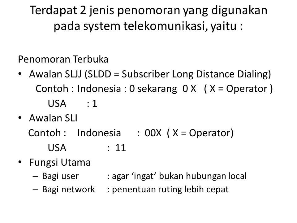 Terdapat 2 jenis penomoran yang digunakan pada system telekomunikasi, yaitu : Penomoran Terbuka Awalan SLJJ (SLDD = Subscriber Long Distance Dialing)