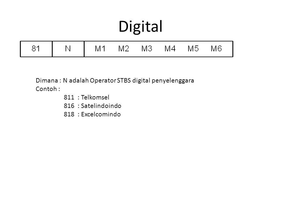 Digital Dimana : N adalah Operator STBS digital penyelenggara Contoh : 811 : Telkomsel 816 : Satelindoindo 818 : Excelcomindo