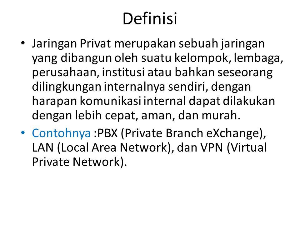Definisi Jaringan Privat merupakan sebuah jaringan yang dibangun oleh suatu kelompok, lembaga, perusahaan, institusi atau bahkan seseorang dilingkunga