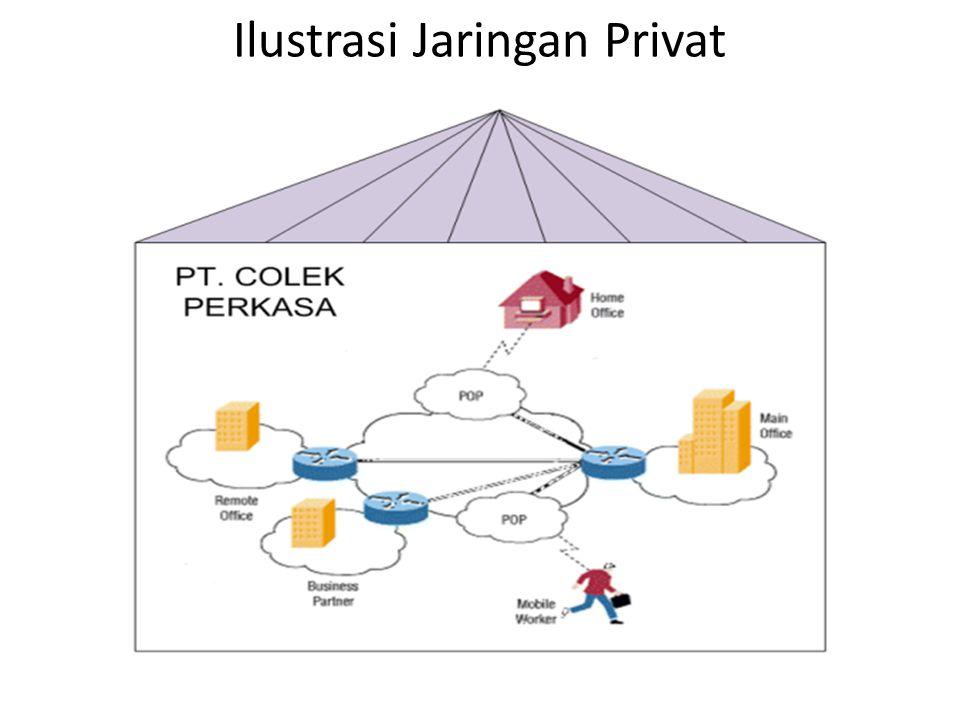 Jaringan Publik Jaringan Publik adalah jaringan yang dibangun oleh pemerintah maupun penyedia jasa telekomunikasi kepada publik, baik yang berorientasi profit maupun non-profit, sehingga masyarakat luas dapat memanfaatkannya dalam bertukar informasi.