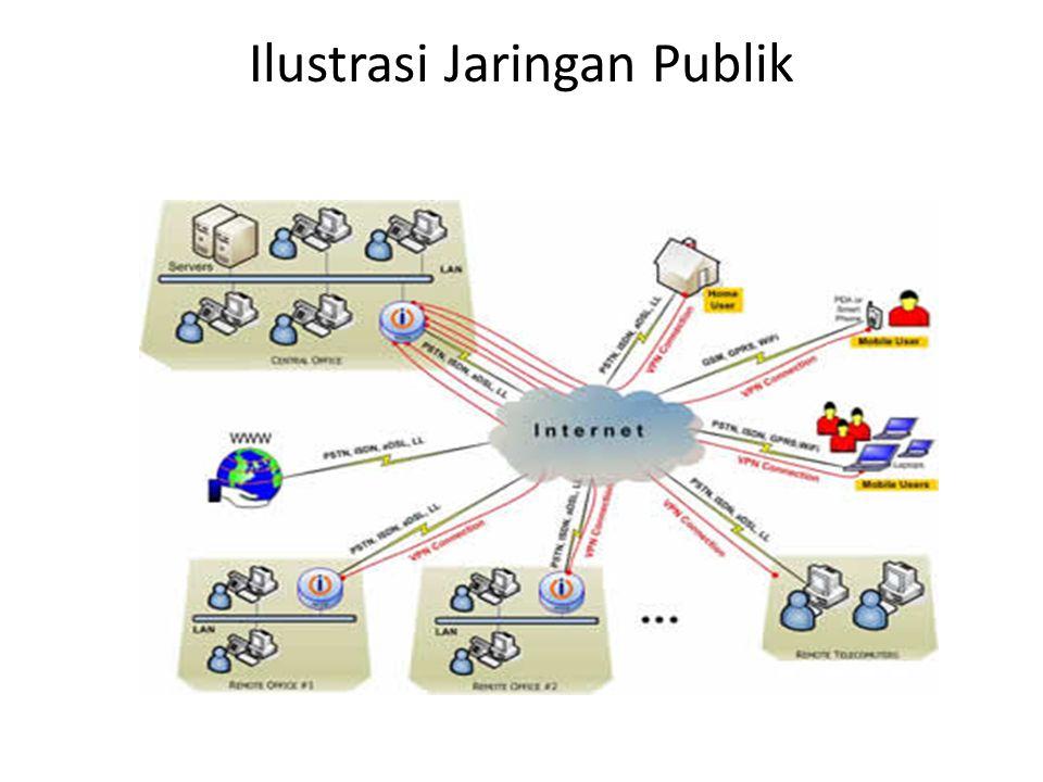 Ilustrasi Jaringan Publik