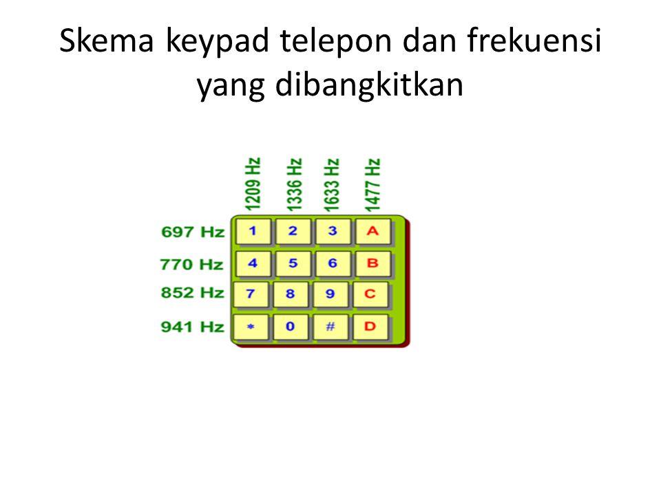 Skema keypad telepon dan frekuensi yang dibangkitkan