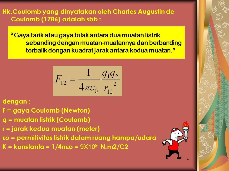 4 Hk.Coulomb yang dinyatakan oleh Charles Augustin de Coulomb (1786) adalah sbb : dengan : F = gaya Coulomb (Newton) q = muatan listrik (Coulomb) r =