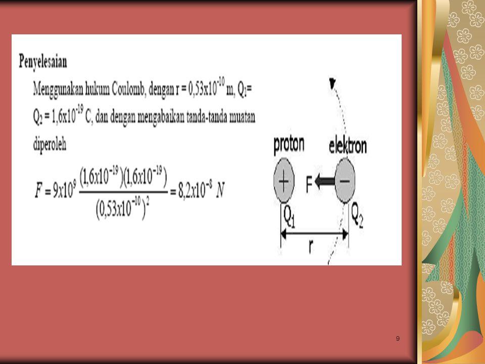 10 CONTOH 2 Tiga buah muatan A, B dan C tersusun seperti gambar berikut.