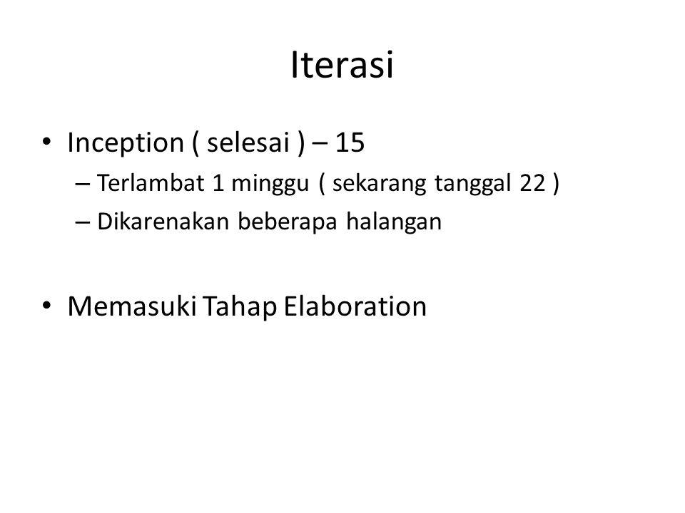 Inception ( selesai ) – 15 – Terlambat 1 minggu ( sekarang tanggal 22 ) – Dikarenakan beberapa halangan Memasuki Tahap Elaboration