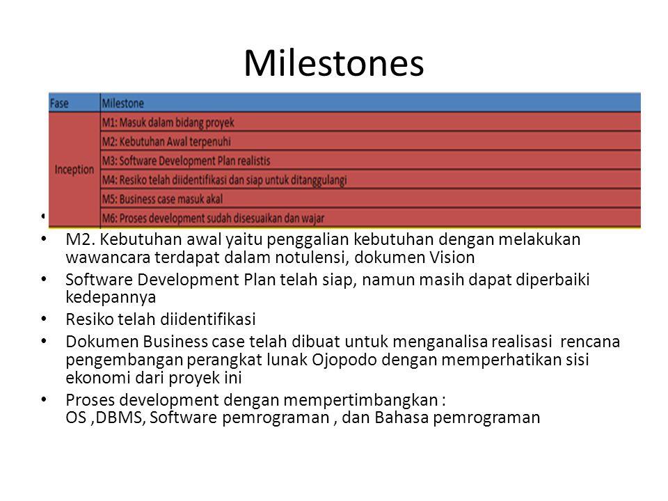 Milestones M1. Proyek mulai dikerjakan M2. Kebutuhan awal yaitu penggalian kebutuhan dengan melakukan wawancara terdapat dalam notulensi, dokumen Visi