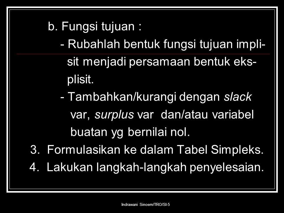 Indrawani Sinoem/TRO/SI-5 b. Fungsi tujuan : - Rubahlah bentuk fungsi tujuan impli- sit menjadi persamaan bentuk eks- plisit. - Tambahkan/kurangi deng