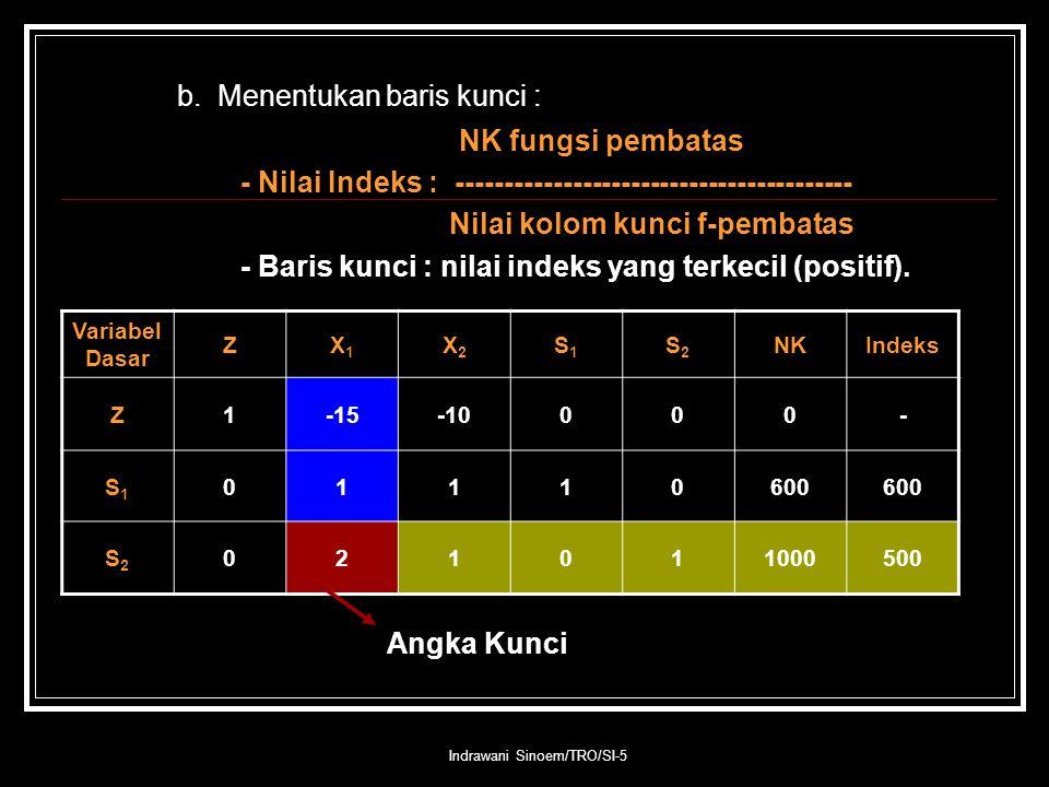 Indrawani Sinoem/TRO/SI-5 b. Menentukan baris kunci : NK fungsi pembatas - Nilai Indeks : ----------------------------------------- Nilai kolom kunci