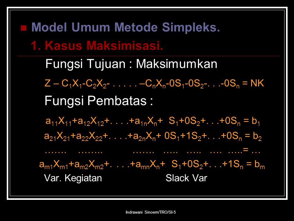 Indrawani Sinoem/TRO/SI-5 Model Umum Metode Simpleks. 1. Kasus Maksimisasi. Fungsi Tujuan : Maksimumkan Z – C 1 X 1 -C 2 X 2 -..... –C n X n -0S 1 -0S