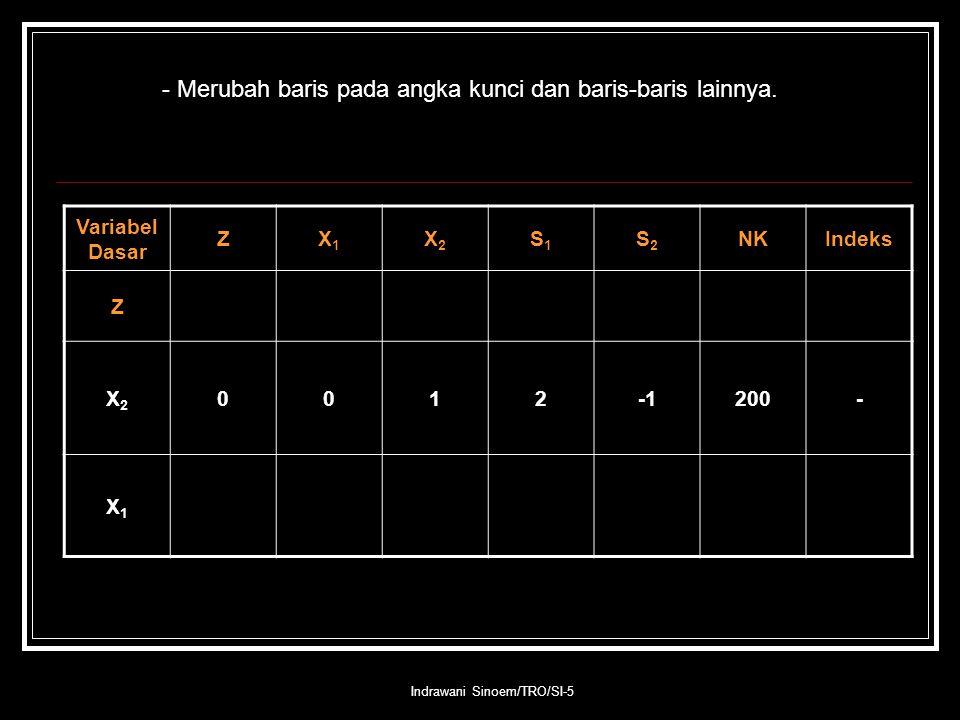 Indrawani Sinoem/TRO/SI-5 - Merubah baris pada angka kunci dan baris-baris lainnya. Variabel Dasar ZX1X1 X2X2 S1S1 S2S2 NKIndeks Z X2X2 0012200- X1X1