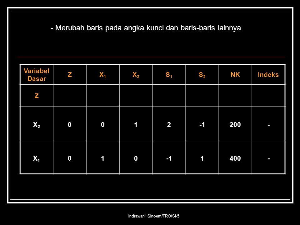 Indrawani Sinoem/TRO/SI-5 - Merubah baris pada angka kunci dan baris-baris lainnya.