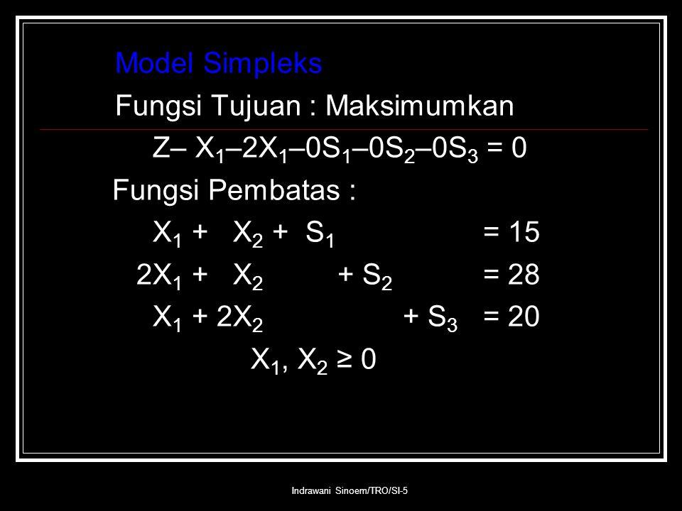 Indrawani Sinoem/TRO/SI-5 Model Simpleks Fungsi Tujuan : Maksimumkan Z– X 1 –2X 1 –0S 1 –0S 2 –0S 3 = 0 Fungsi Pembatas : X 1 + X 2 + S 1 = 15 2X 1 + X 2 + S 2 = 28 X 1 + 2X 2 + S 3 = 20 X 1, X 2 ≥ 0