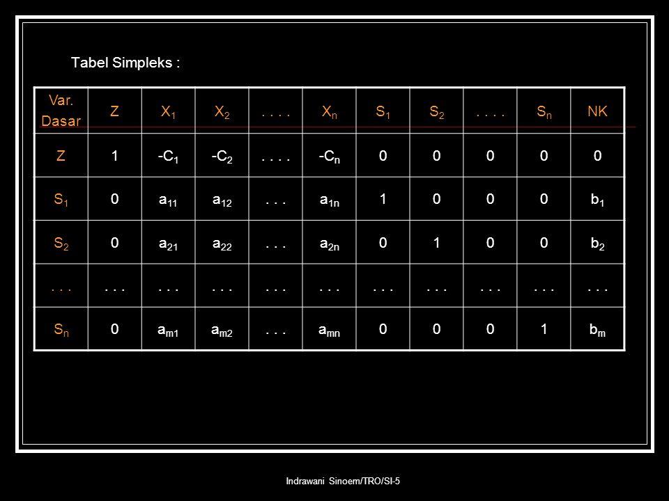 Indrawani Sinoem/TRO/SI-5 Tabel Simpleks : Var. Dasar ZX1X1 X2X2.. XnXn S1S1 S2S2 SnSn NK Z1-C 1 -C 2.. -C n 00000 S1S1 0a 11 a 12...a 1n 1000b1b1 S2S