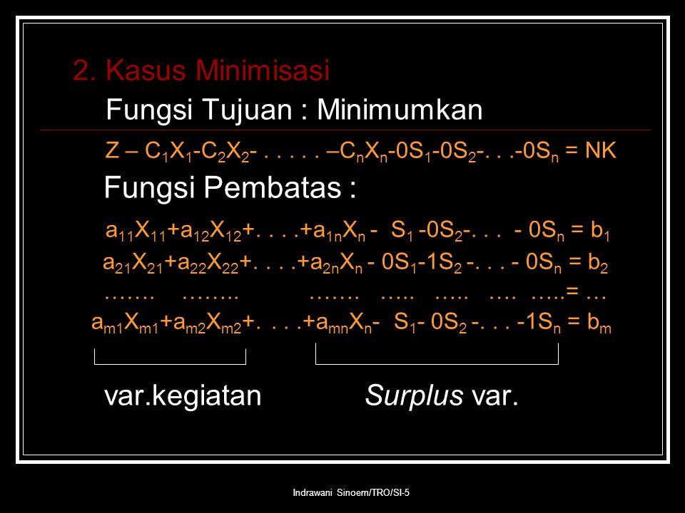 Indrawani Sinoem/TRO/SI-5 2. Kasus Minimisasi Fungsi Tujuan : Minimumkan Z – C 1 X 1 -C 2 X 2 -..... –C n X n -0S 1 -0S 2 -...-0S n = NK Fungsi Pembat
