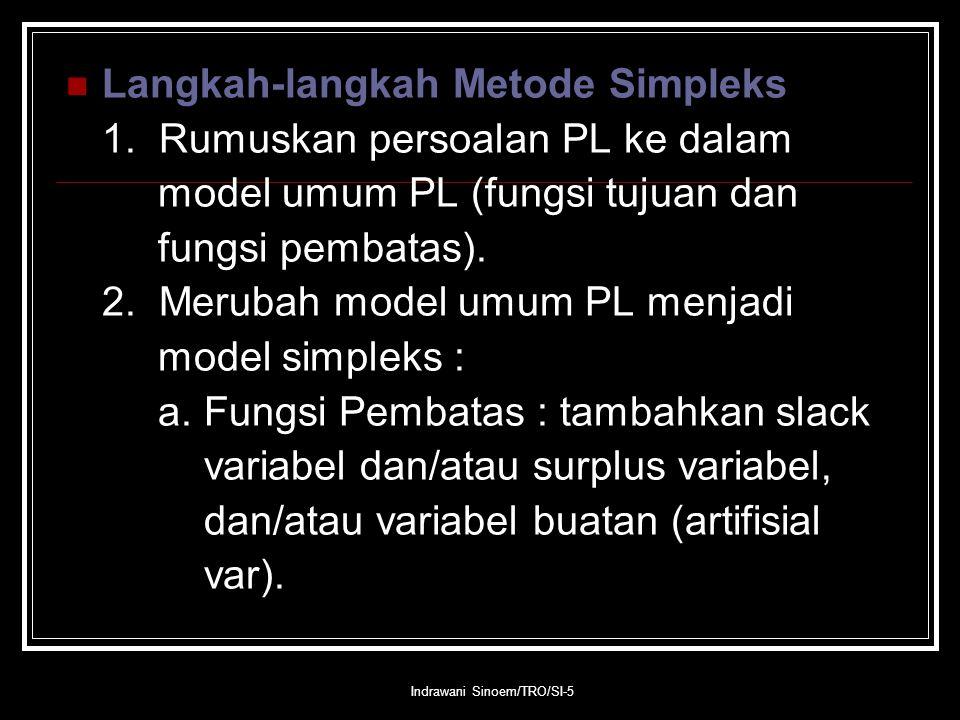 Indrawani Sinoem/TRO/SI-5 Langkah-langkah Metode Simpleks 1. Rumuskan persoalan PL ke dalam model umum PL (fungsi tujuan dan fungsi pembatas). 2. Meru