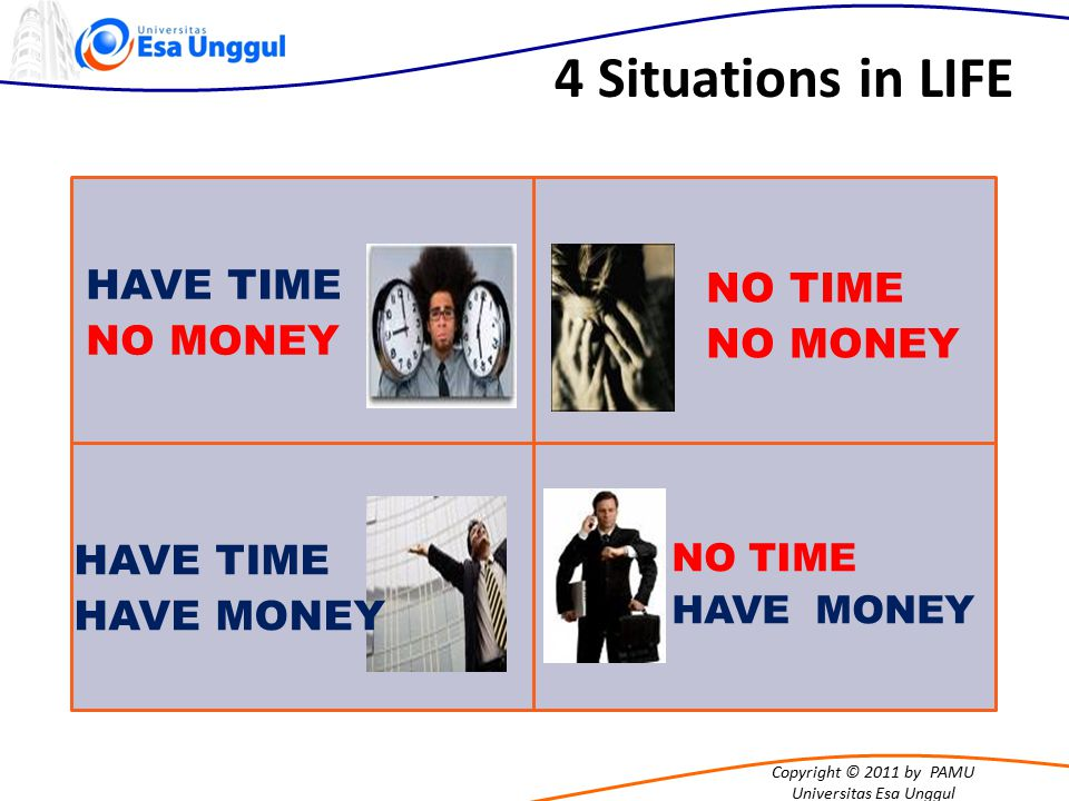 Copyright © 2011 by PAMU Universitas Esa Unggul 4 Situations in LIFE NO TIME NO MONEY NO TIME HAVE MONEY HAVE TIME NO MONEY HAVE TIME HAVE MONEY
