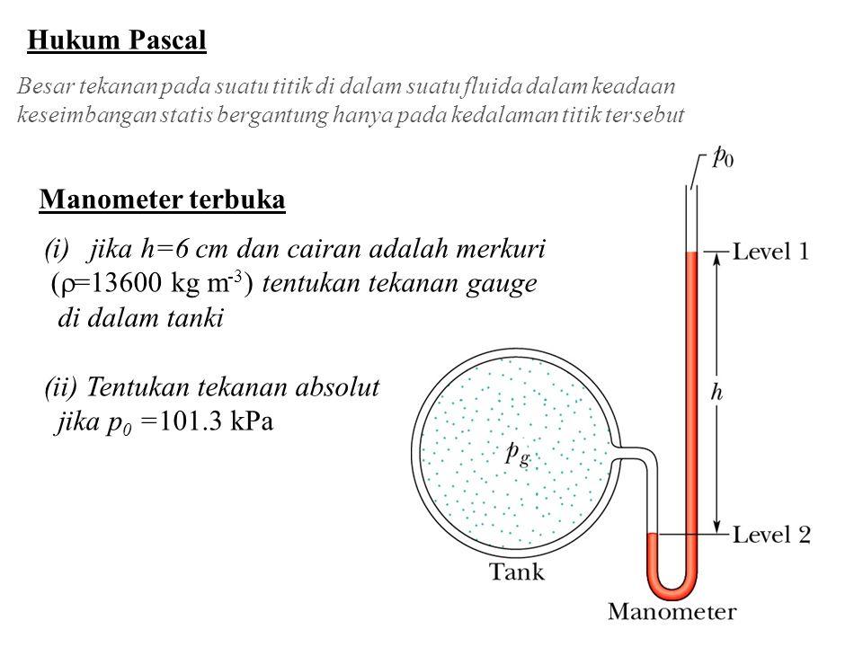 Hukum Pascal Besar tekanan pada suatu titik di dalam suatu fluida dalam keadaan keseimbangan statis bergantung hanya pada kedalaman titik tersebut Manometer terbuka (i)jika h=6 cm dan cairan adalah merkuri (  =13600 kg m -3 ) tentukan tekanan gauge di dalam tanki (ii) Tentukan tekanan absolut jika p 0 =101.3 kPa