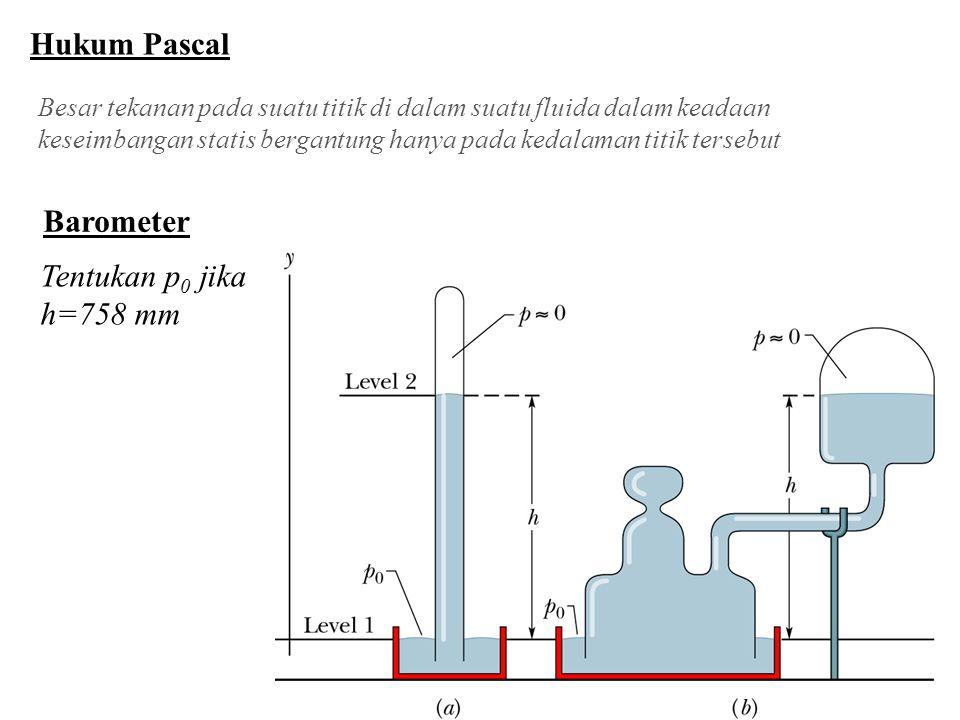 Hukum Pascal Besar tekanan pada suatu titik di dalam suatu fluida dalam keadaan keseimbangan statis bergantung hanya pada kedalaman titik tersebut Barometer Tentukan p 0 jika h=758 mm