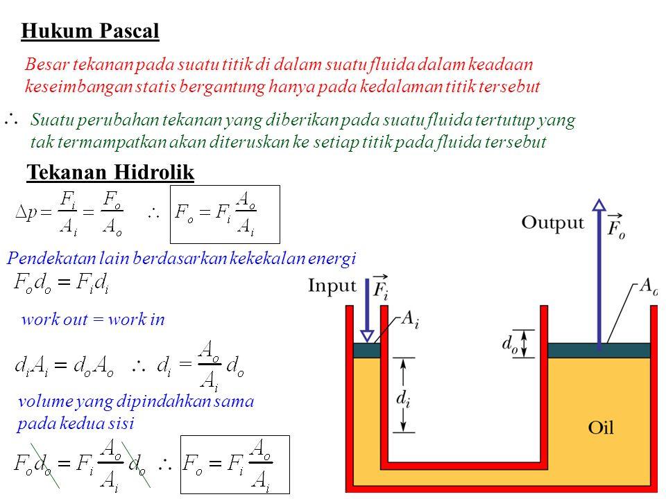 Hukum Pascal Besar tekanan pada suatu titik di dalam suatu fluida dalam keadaan keseimbangan statis bergantung hanya pada kedalaman titik tersebut Suatu perubahan tekanan yang diberikan pada suatu fluida tertutup yang tak termampatkan akan diteruskan ke setiap titik pada fluida tersebut Tekanan Hidrolik Pendekatan lain berdasarkan kekekalan energi work out = work in volume yang dipindahkan sama pada kedua sisi