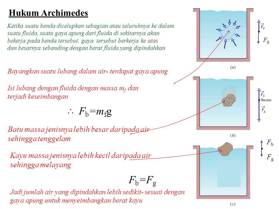 Hukum Archimedes Ketika suatu benda dicelupkan sebagian atau seluruhnya ke dalam suatu fluida, suatu gaya apung dari fluida di sekitarnya akan bekerja pada benda tersebut.