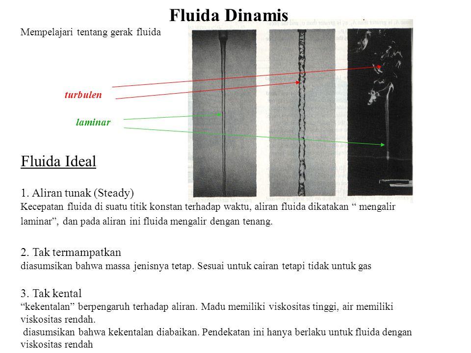 Fluida Dinamis Mempelajari tentang gerak fluida Fluida Ideal 1.