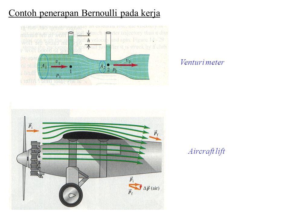 Contoh penerapan Bernoulli pada kerja Venturi meter Aircraft lift