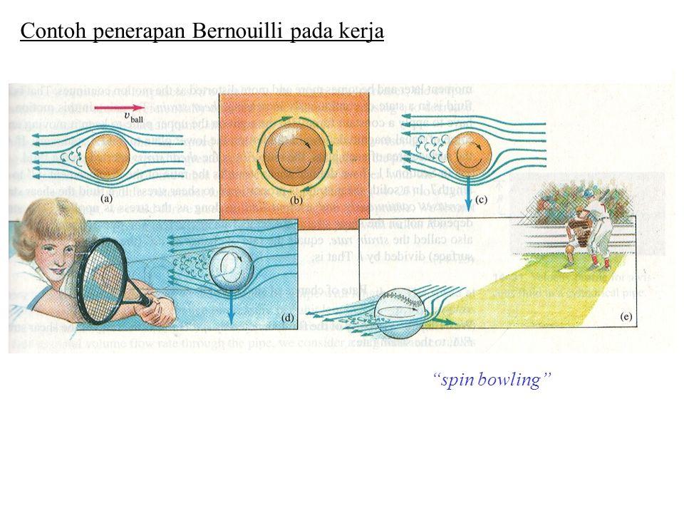 Contoh penerapan Bernouilli pada kerja spin bowling