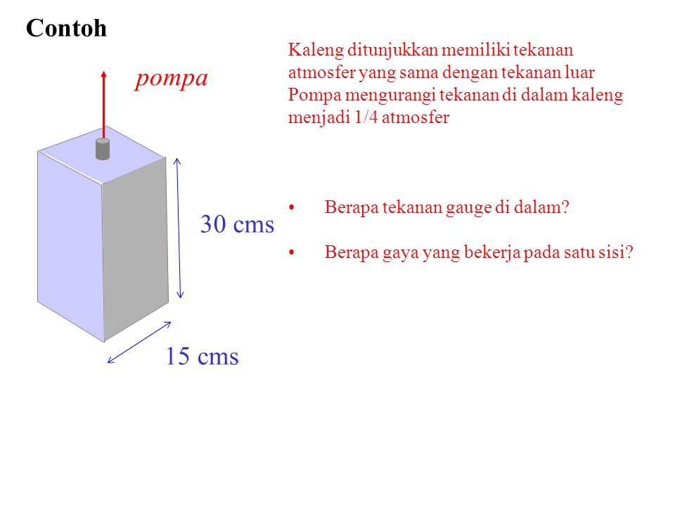 Contoh pompa 30 cms 15 cms Kaleng ditunjukkan memiliki tekanan atmosfer yang sama dengan tekanan luar Pompa mengurangi tekanan di dalam kaleng menjadi 1/4 atmosfer Berapa tekanan gauge di dalam.