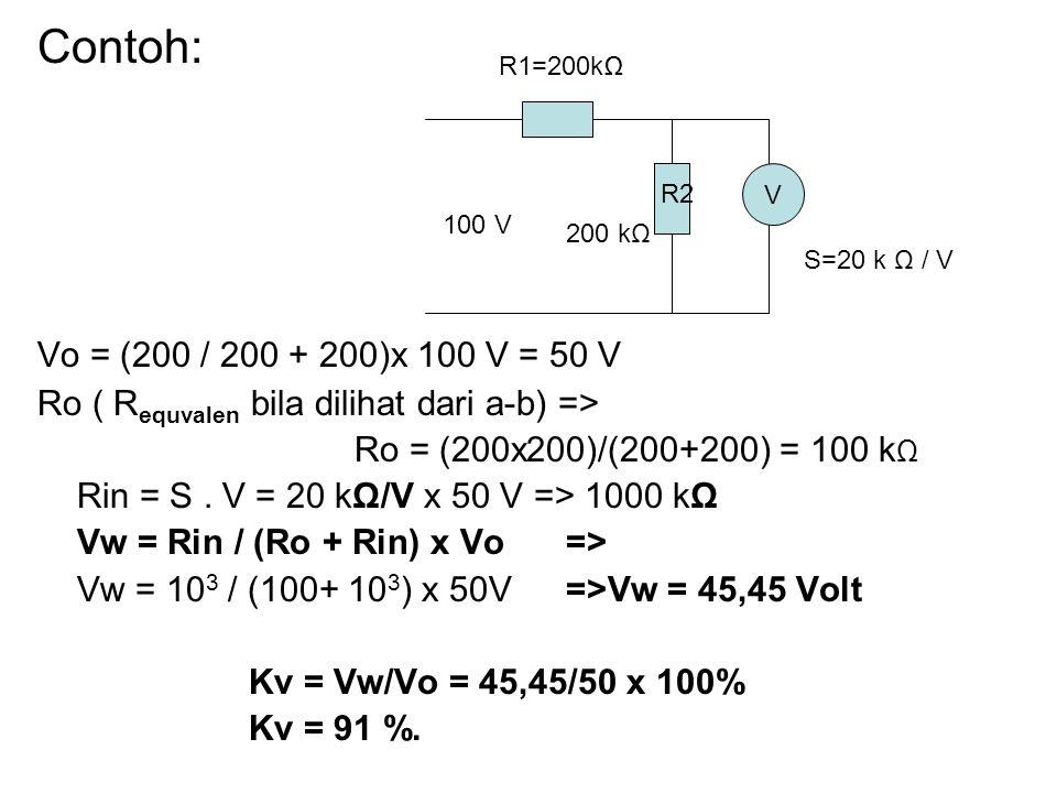 Contoh: Vo = (200 / 200 + 200)x 100 V = 50 V Ro ( R equvalen bila dilihat dari a-b) => Ro = (200x200)/(200+200) = 100 k Ω Rin = S. V = 20 kΩ/V x 50 V