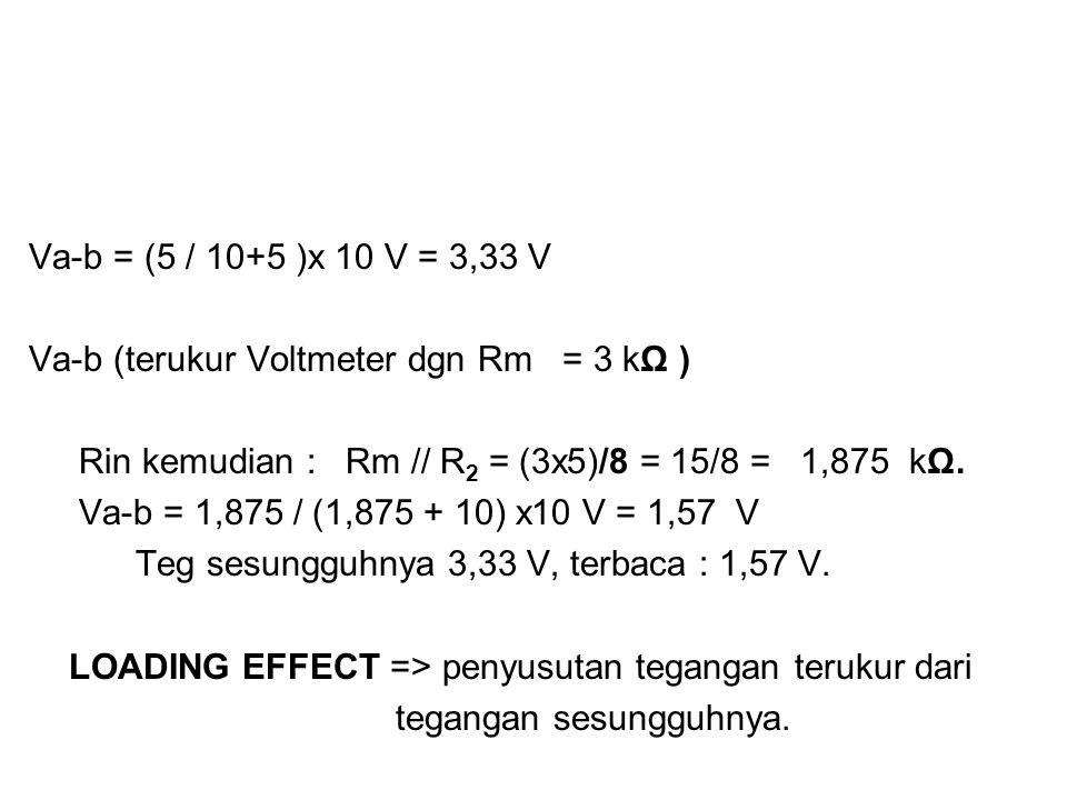 Va-b = (5 / 10+5 )x 10 V = 3,33 V Va-b (terukur Voltmeter dgn Rm = 3 kΩ ) Rin kemudian : Rm // R 2 = (3x5)/8 = 15/8 = 1,875 kΩ. Va-b = 1,875 / (1,875