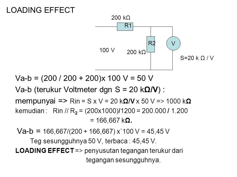 LOADING EFFECT Va-b = (200 / 200 + 200)x 100 V = 50 V Va-b (terukur Voltmeter dgn S = 20 kΩ/V) : mempunyai => Rin = S x V = 20 kΩ/V x 50 V => 1000 kΩ