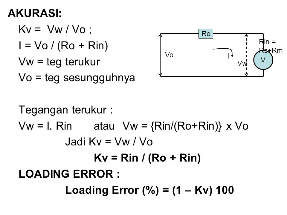 AKURASI: Kv = Vw / Vo ; I = Vo / (Ro + Rin) Vw = teg terukur Vo = teg sesungguhnya Tegangan terukur : Vw = I. Rin atau Vw = {Rin/(Ro+Rin)} x Vo Jadi K