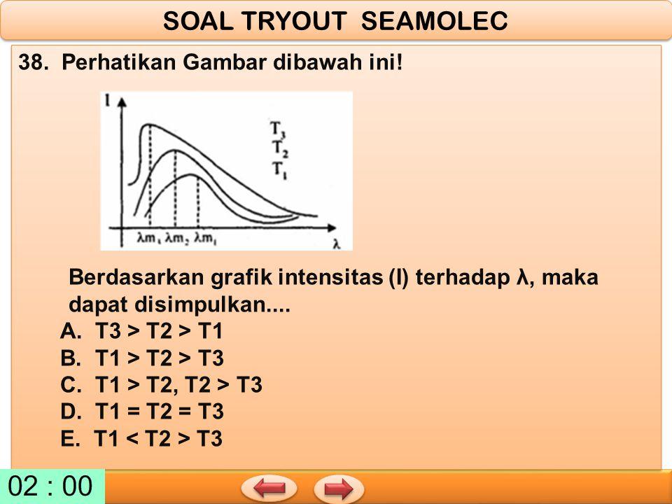 38. Perhatikan Gambar dibawah ini! Berdasarkan grafik intensitas (I) terhadap λ, maka dapat disimpulkan.... A. T3 > T2 > T1 B. T1 > T2 > T3 C. T1 > T2