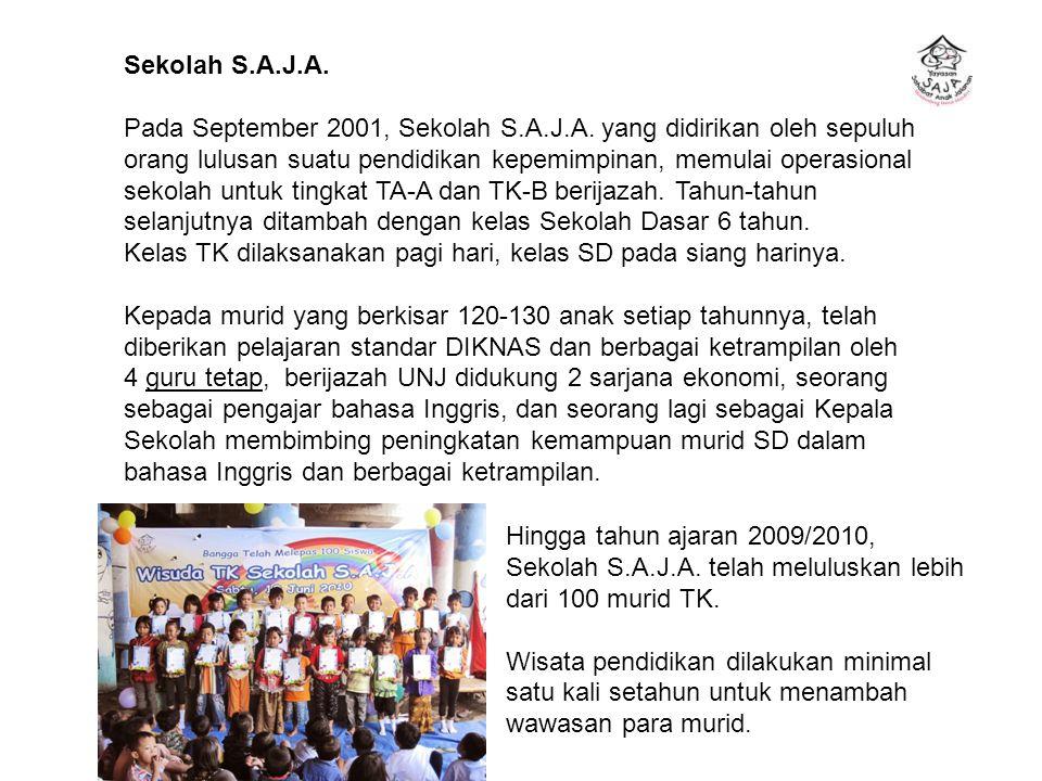 Sekolah S.A.J.A. Pada September 2001, Sekolah S.A.J.A. yang didirikan oleh sepuluh orang lulusan suatu pendidikan kepemimpinan, memulai operasional se
