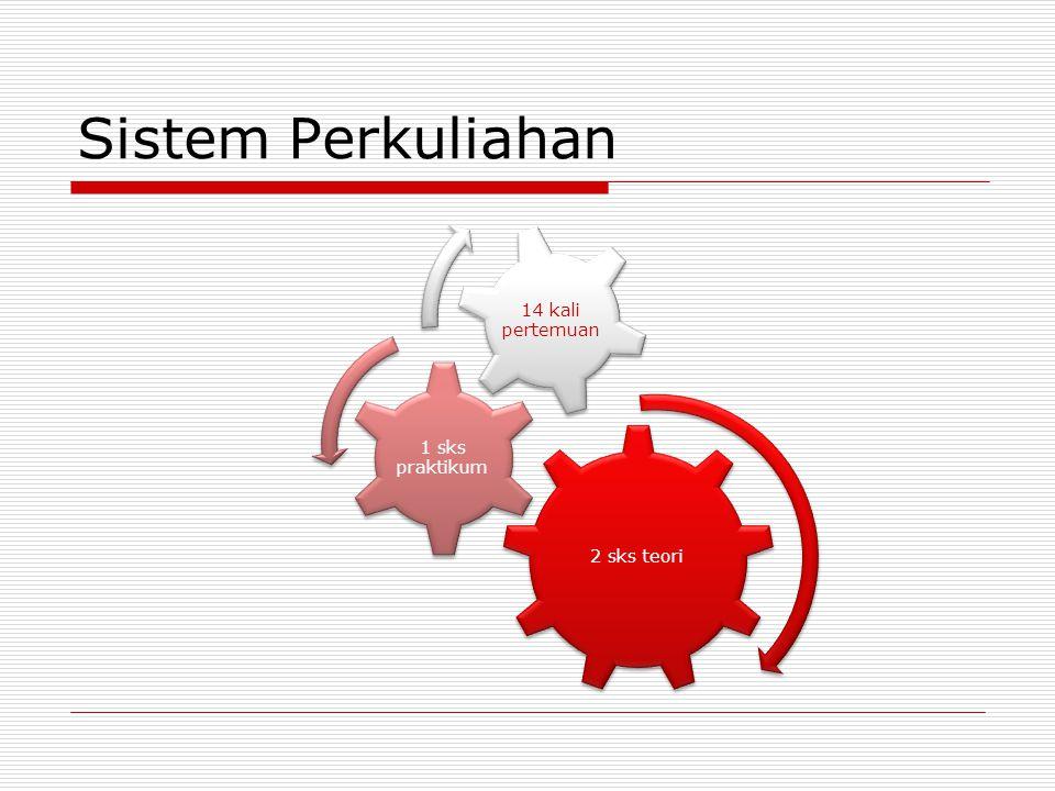Sistem Perkuliahan 2 sks teori 1 sks praktikum 14 kali pertemuan