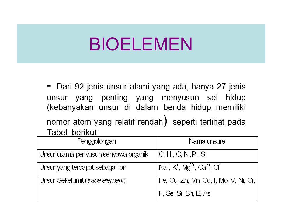 BIOELEMEN - Dari 92 jenis unsur alami yang ada, hanya 27 jenis unsur yang penting yang menyusun sel hidup (kebanyakan unsur di dalam benda hidup memil