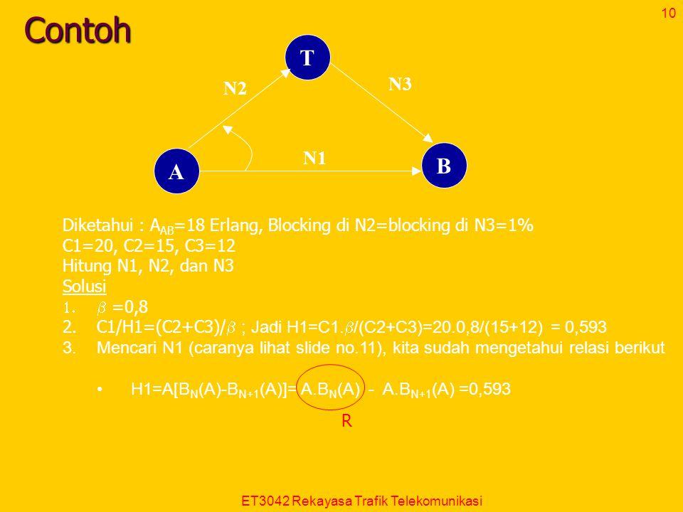 ET3042 Rekayasa Trafik Telekomunikasi 10 Contoh A B T N1 N2 N3 Diketahui : A AB =18 Erlang, Blocking di N2=blocking di N3=1% C1=20, C2=15, C3=12 Hitun