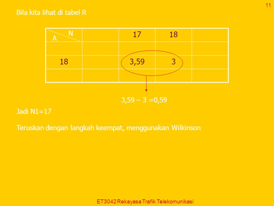ET3042 Rekayasa Trafik Telekomunikasi 11 Bila kita lihat di tabel R 1718 3,593 A N 3,59 – 3 =0,59 Jadi N1=17 Teruskan dengan langkah keempat, mengguna