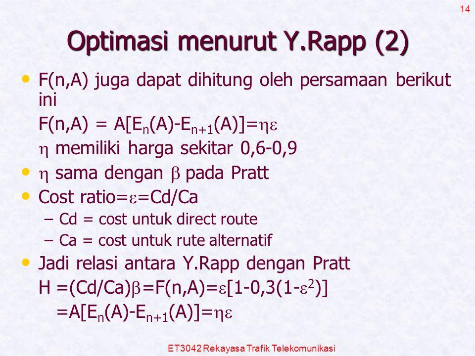 ET3042 Rekayasa Trafik Telekomunikasi 14 Optimasi menurut Y.Rapp (2) F(n,A) juga dapat dihitung oleh persamaan berikut ini F(n,A) = A[E n (A)-E n+1 (A