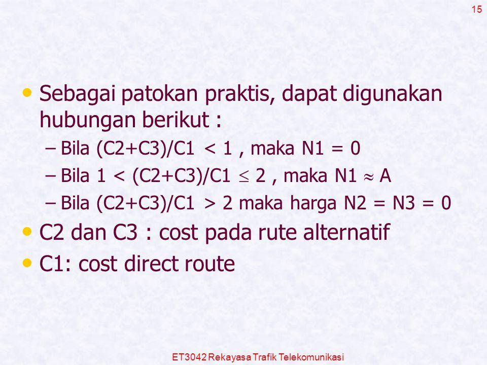 ET3042 Rekayasa Trafik Telekomunikasi 15 Sebagai patokan praktis, dapat digunakan hubungan berikut : –Bila (C2+C3)/C1 < 1, maka N1 = 0 –Bila 1 < (C2+C