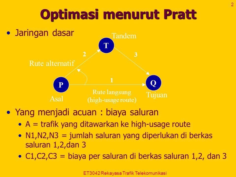ET3042 Rekayasa Trafik Telekomunikasi 2 P Q T 1 2 3 Optimasi menurut Pratt Jaringan dasar Yang menjadi acuan : biaya saluran A = trafik yang ditawarka