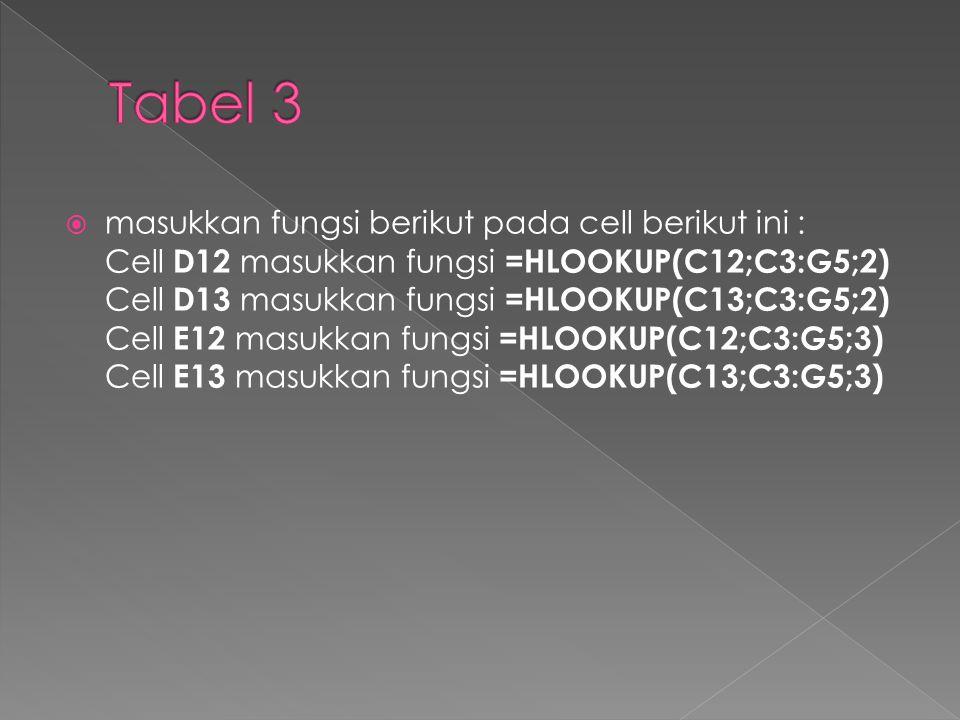  masukkan fungsi berikut pada cell berikut ini : Cell D12 masukkan fungsi =HLOOKUP(C12;C3:G5;2) Cell D13 masukkan fungsi =HLOOKUP(C13;C3:G5;2) Cell E